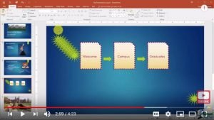 MS PowerPoint free online tutorial_17 cadtraining.com.my