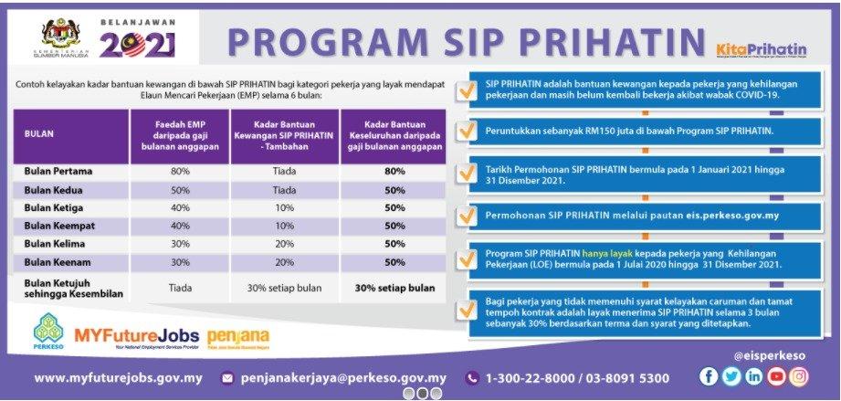 SIP Prihatin Perkeso