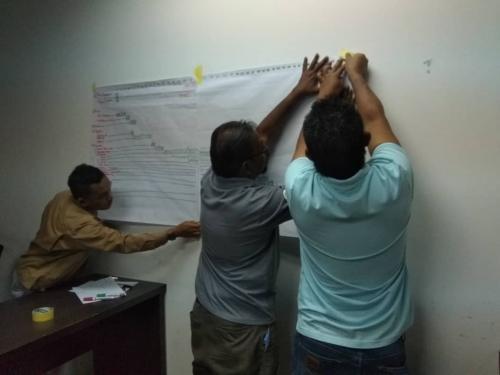 Project Risk Management_03